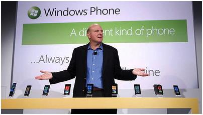 Презентация Windows Phone