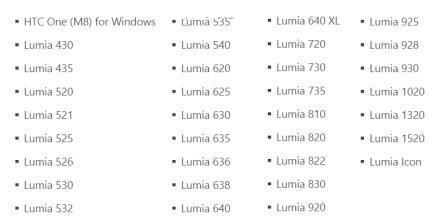 Список для windows 10